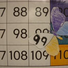 Butterfly on Numberline